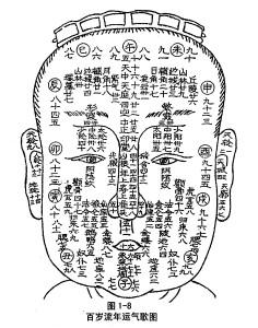 taoista arcisme