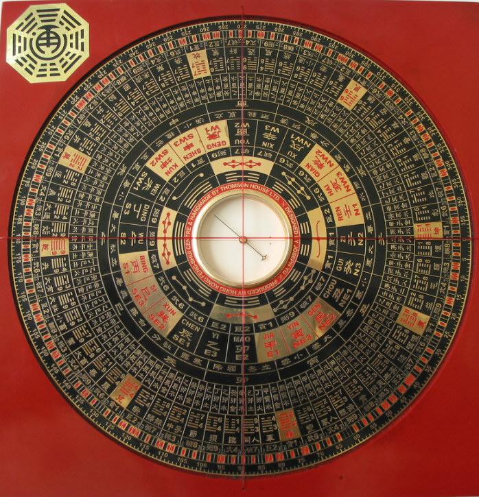 Feng Shui – Xuan Kong Repülő Csillag ismertető