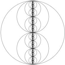 a változások ciklikusan visszatérő és egymásra halmozódó mintázata