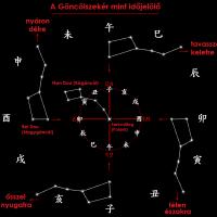 Kilenc Csillag Ki – ismertető